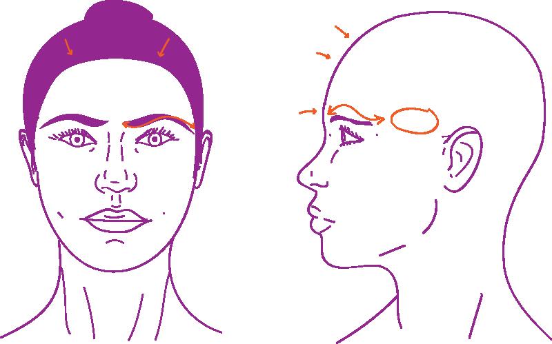 Upper face procedures in facial feminization surgery for transwomen
